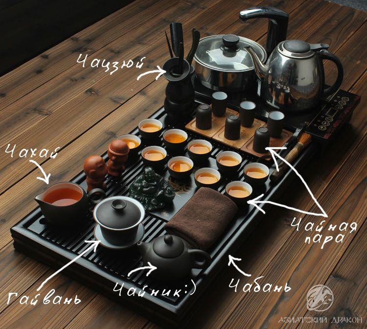 Чайные инструменты